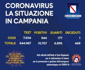 CAMPANIA, COVID-19, RIUNIONE IN REGIONE SULLA SITUAZIONE EPIDEMIOLOGICA CAMPANA